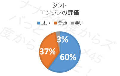 タント_エンジン